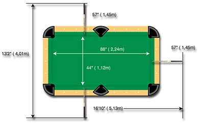 Merveilleux Pool Table Dimensions